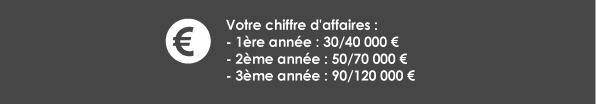 Chiffre-daffaire-uniqandco